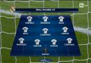 Liga Mistrzów 2018/19 bezpłatnie w telewizji satelitarnej